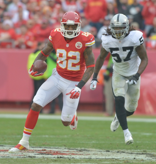 Kansas City Chiefs Salary Cap Questions: What To Expect